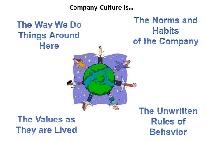 Culture Shaping 6